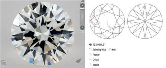Mappatura delle inclusioni in un diamante SI