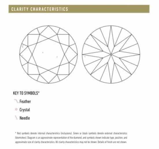 Mappatura delle inclusioni in un diamante SI2