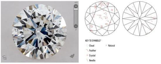 Mappatura delle inclusioni in un diamante