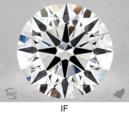 Diamante purezza IF